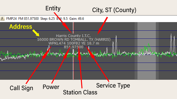 description of frequency information label